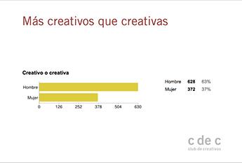 Creativos_Creativas