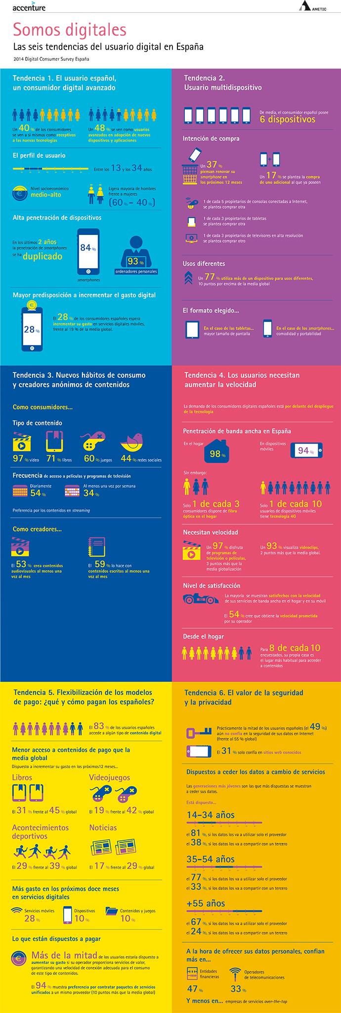 -infografia-2014-p-tendencia-TODAS2columnas
