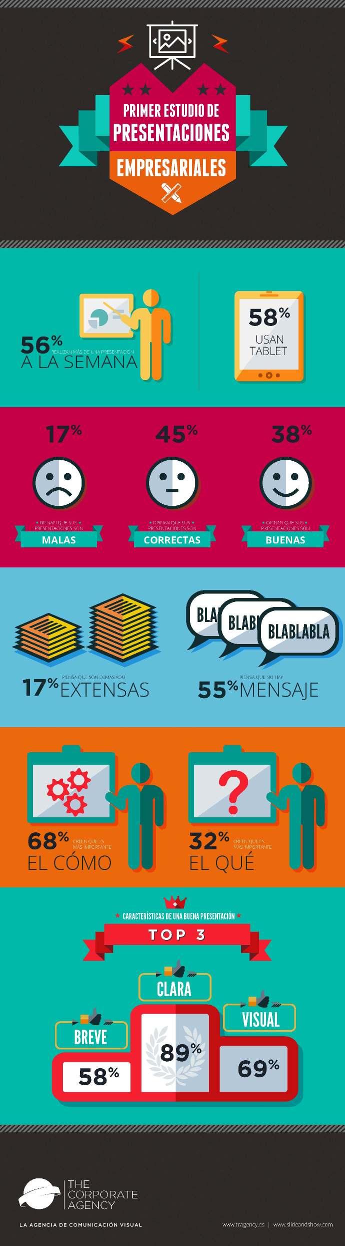 Presentaciones_Empresariales_2