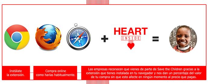 La campaña Heart Inside, Gran Premio Inspirational