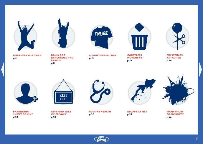 Las tendencias de Ford para 2015