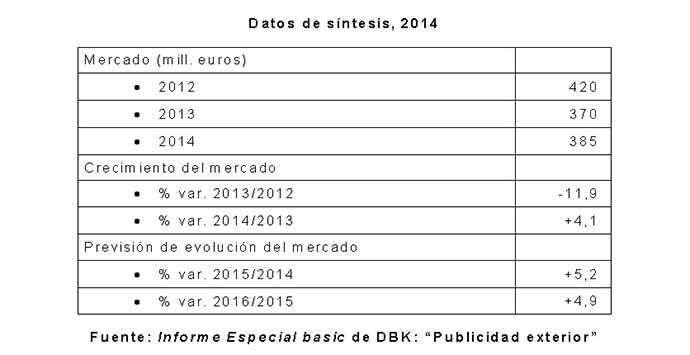 PublicidadExterior2015
