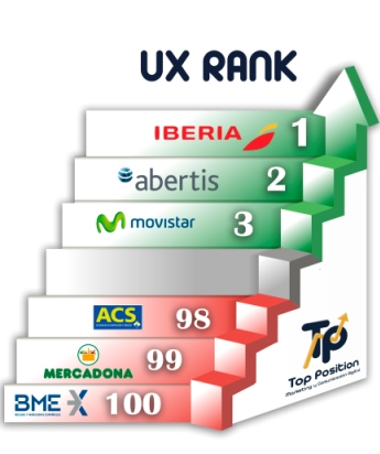 UX_Rank_Top_Position