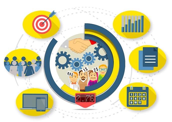 Una visión holística de la venta programática