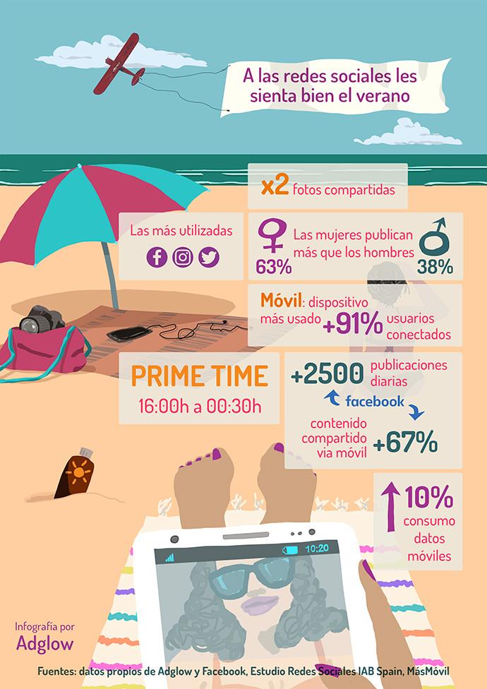 Redes-Sociales-Verano-Infografía