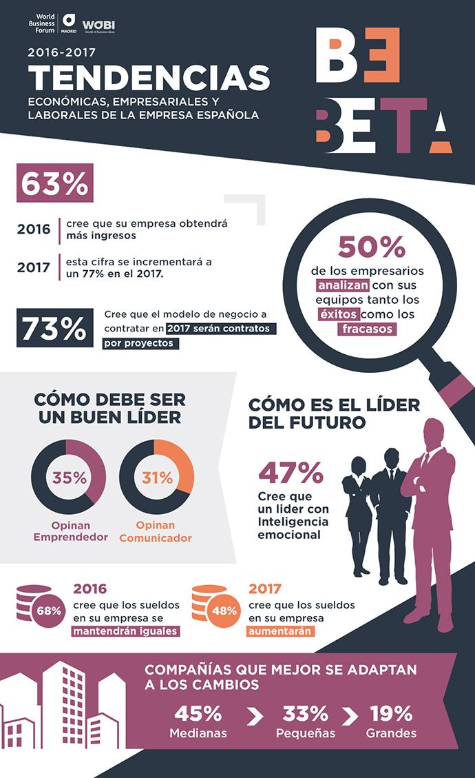 infografia-empresas-medianas-y-pequenas