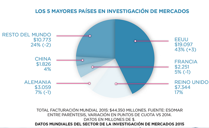 investigacion-mercados-paises
