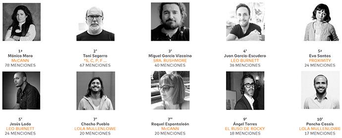 10-mejores-creativos-publicitarios-España