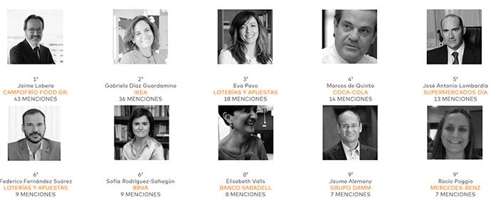 Los 10 mejores del marketing en España