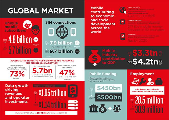 economia-mobile-infografía-2017-2020