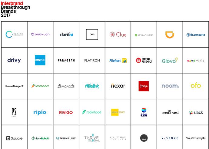 ranking-de-marcas-más-disruptivas-2017-Interbrand