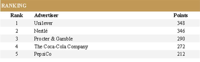 ranking-empresas-más-eficaces-2017