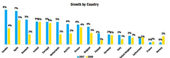 mercado-publicitario-crecimiento-2017-países