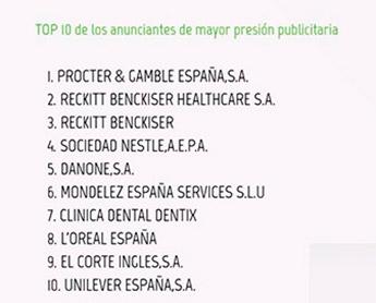 top-10-anunciantes-mayor-presión-publicitaria