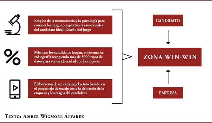 reclutar-gamificacion-ebook-empleabilidad