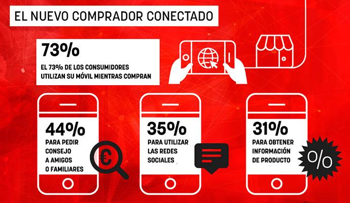 tienda-física-conectada-mobile
