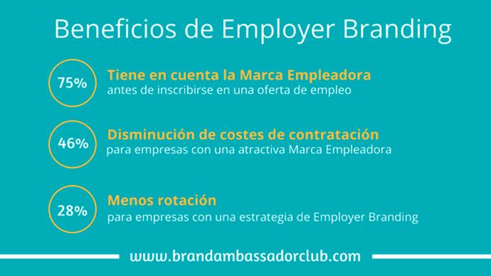 beneficios-employer-branding