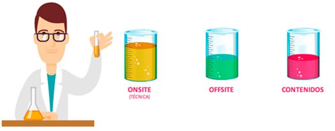 SEO-Onsite-1