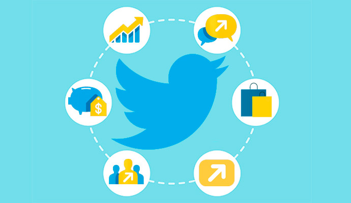 Estrategias de marketing en Twitter. Formatos más efectivos y ROI