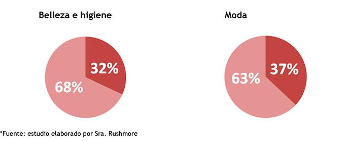 mujeres-y-publicidad-estudio-sra-rushmore-3
