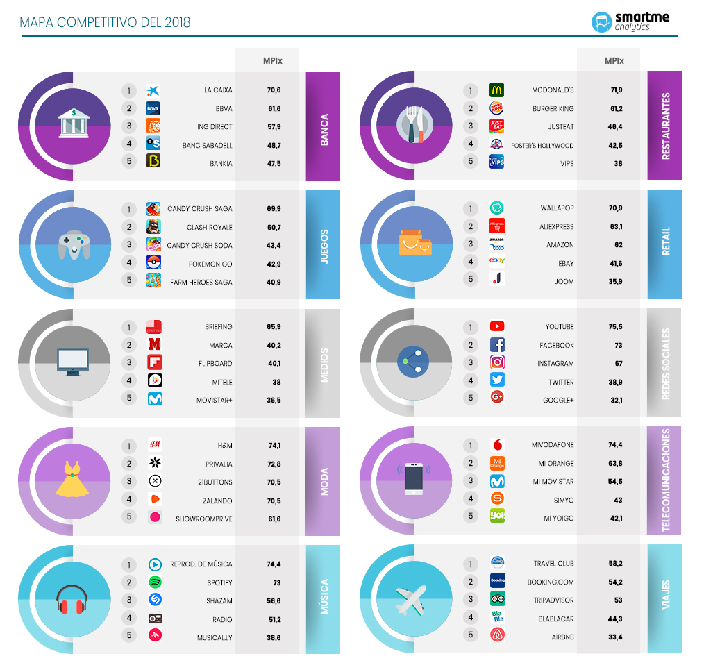 Marketing-Movil-Infografia-Mobile-Performance Indez