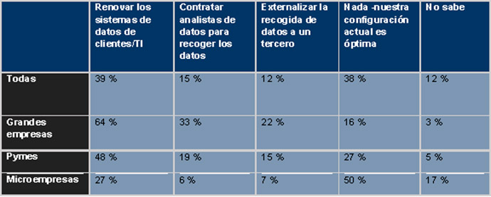 investigación-de-mercados-empresas-españolas-planificación-GDPR