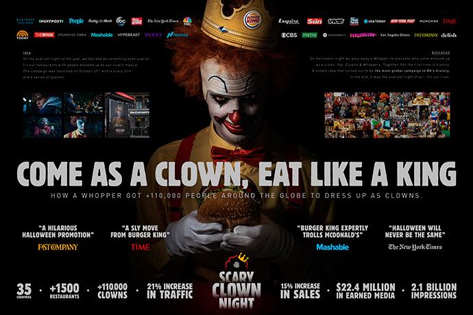 """La campaña """"Scary clowns nigth"""", de Lola MullenLowe sigue cosechando éxitos; ahora también en Cannes Lions."""