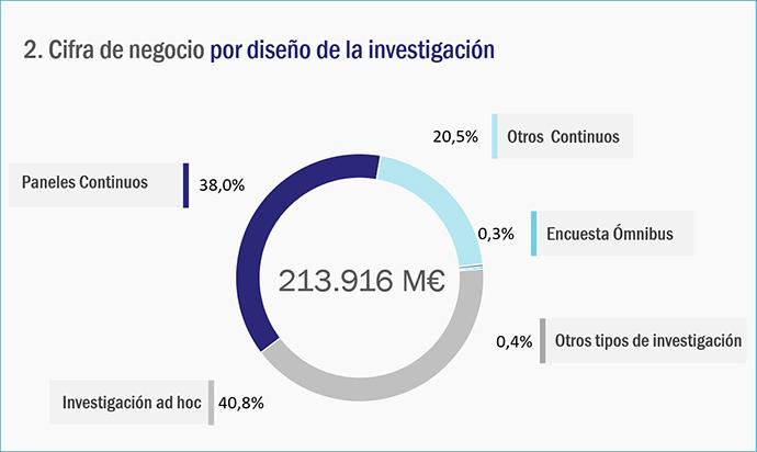 Investigacion-de-mercados-ANEIMO-2017