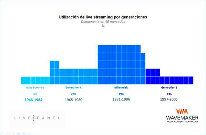 streaming-en-directo-global