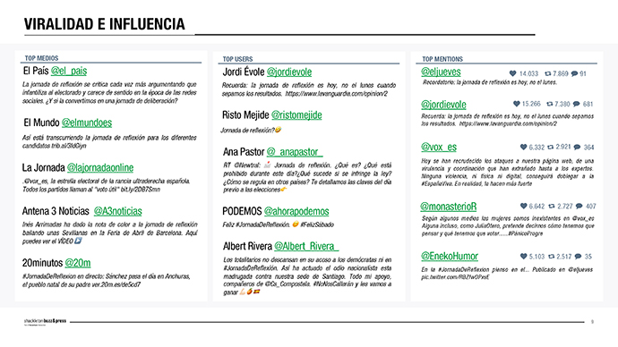 28-A ESTUDIO USO DE REDES SOCIALES JORNADA DE REFLEXIÓN