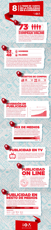 INFOGRAFIA-La-publicidad-Ecommerce-web