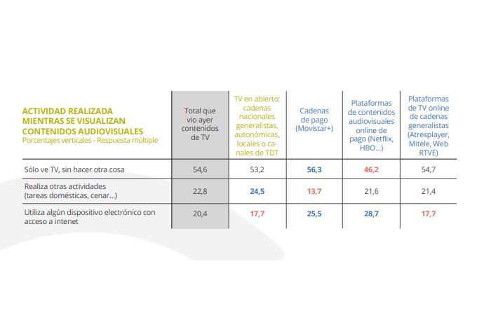 datos-informe-CIMEC