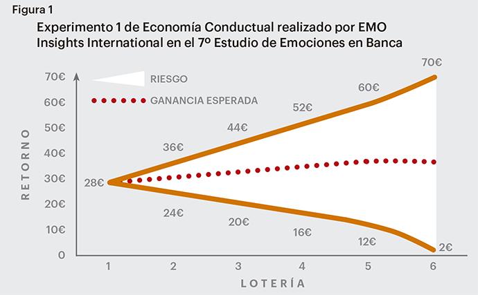 Elena-Alfaro-Articulo-Informe-Finanzas-2