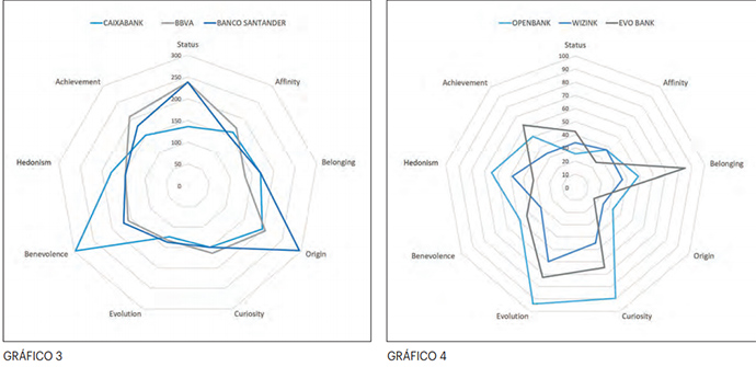 grafico 3 y 4 iniative