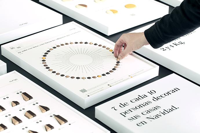 La agencia Auriga recibió el galardón al mejor diseño con Data Xmas.