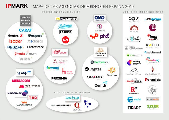 Mapa_Agencias_de_Medios