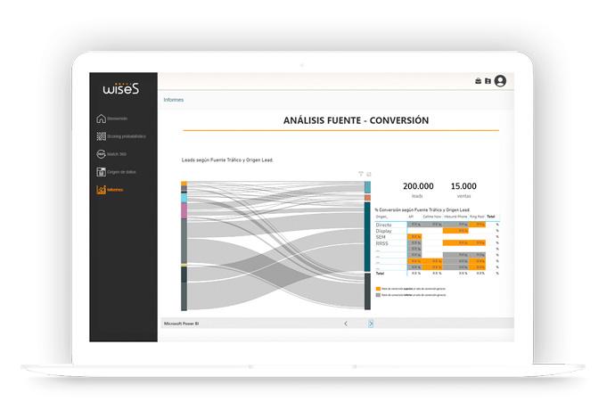 Walmeric ha lanzado wiseS, una plataforma que ayuda a la optimización de leads de venta
