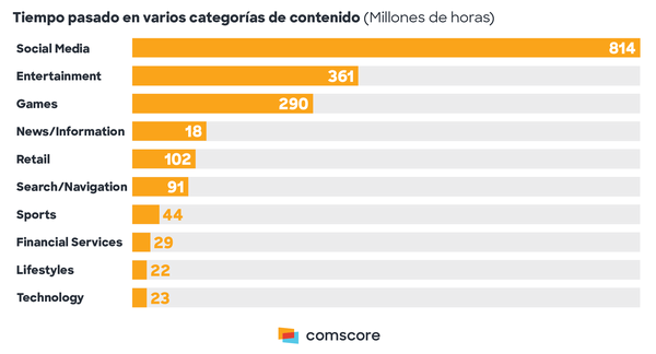 StateOfMobile_Graphs_DEC2019_Spain_02_reference