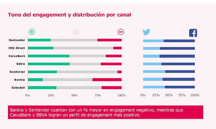 Fuente: Engagement OnSite/Rebold.
