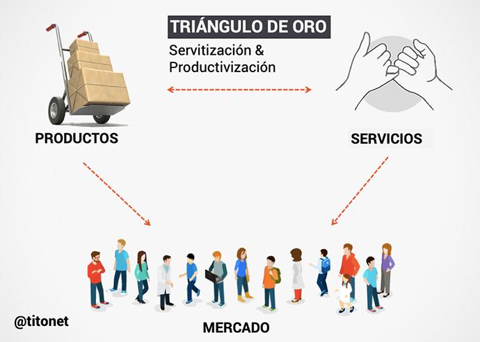 TrianguloOro1