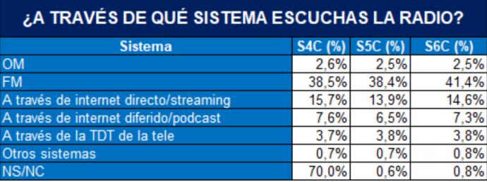 radio confinamiento_opt