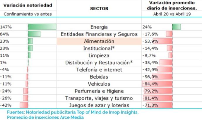 5ebbd27f80f99_crecimiento-energticas-abril-2020