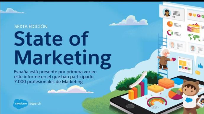 State of Marketing'