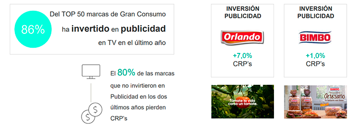 La Selva, Orlando y Central Lechera Asturiana, las marcas que más crecen en España