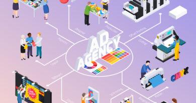 Automatización en agencias de publicidad