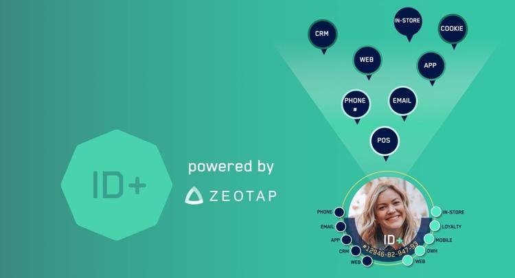 Prebid incorpora el identificador digital único de Zeotap