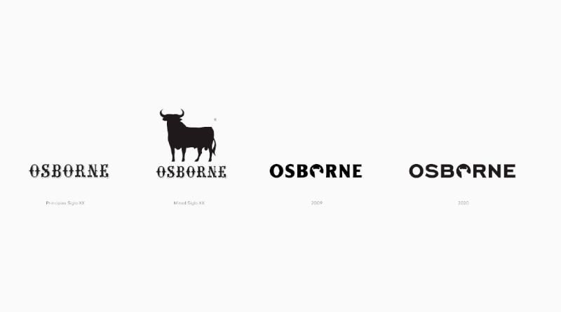 Evolución del logotipo de Osborne