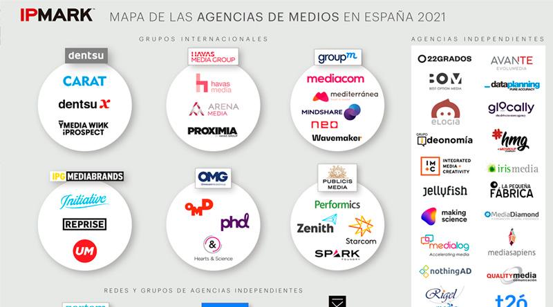 Mapa Agencias de medios en España 2021